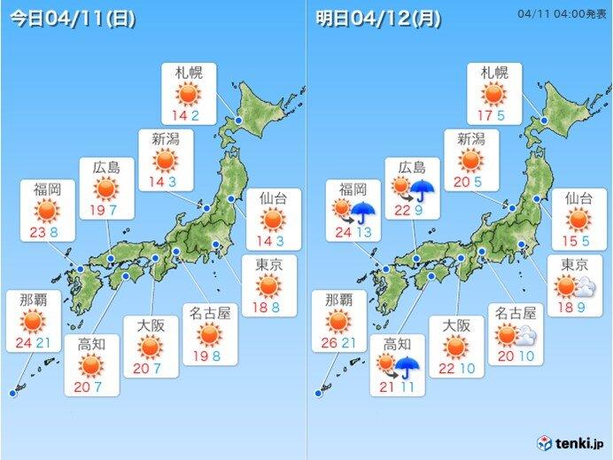 日差したっぷりの日曜日 月曜日はゆっくりと西から天気下り坂