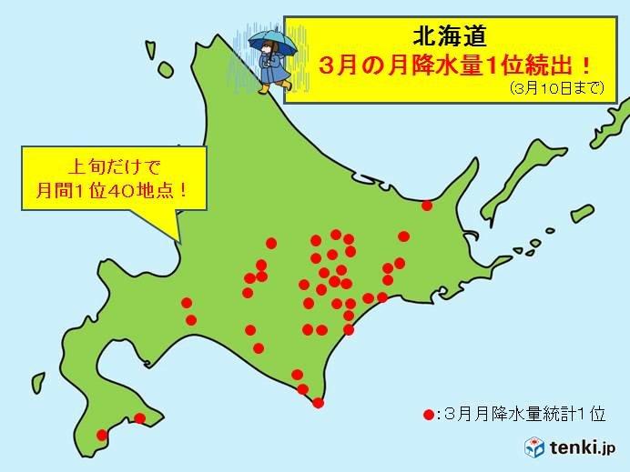 北海道 上旬だけで月間記録1位に!