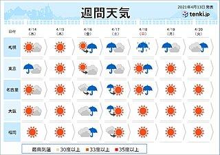 週間天気 あすあさってにかけ晴天の所が多いが 寒の戻りも