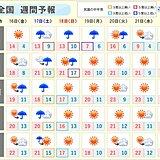 週間天気 短い周期で天気変化 週末は天気崩れる 来週は汗ばむ日も