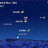 あす16日~18日 月が火星に接近 西の空に注目