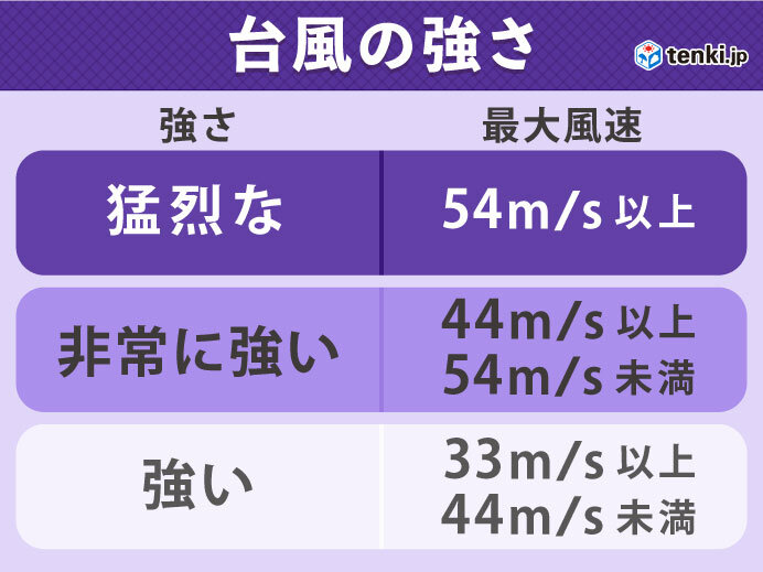 台風2号 今後「非常に強い」勢力に発達