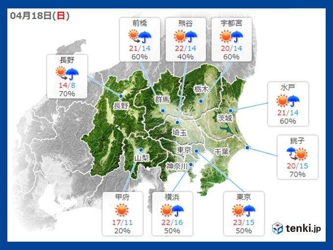 18日 日中は気温上昇 気温が25℃近くまで上がる所も?