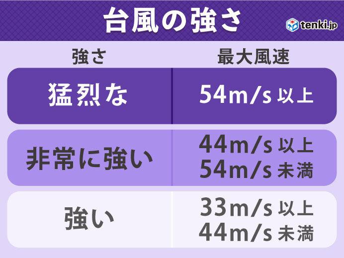 台風2号 「大型」で「非常に強い」勢力に