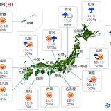 低気圧急発達 北海道や東北など荒天に 関東以西も天気急変に注意