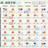 週間 晴天が続く 夏日になる日も 猛烈な台風2号の気になる動向は?