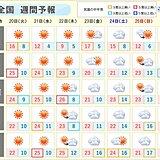 週間 一段と気温アップ 東京など夏日続出 真夏日に迫る所も 台風2号の動向は?