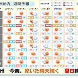 九州 今週、乾いた晴天続く 夏日続出か 台風2号の影響は