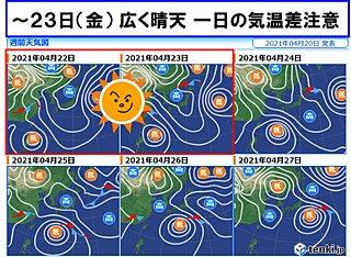 東北 23日(金)にかけて広く晴天 仙台など初夏の陽気