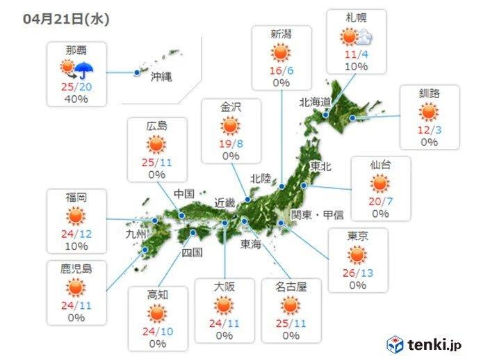 21日(水) 各地で初夏の陽気に 東京都心も夏日か
