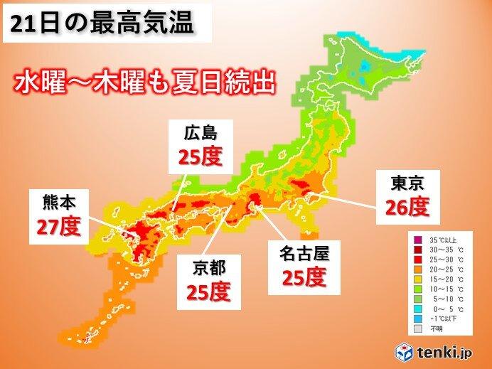 水曜・木曜も最高気温25度以上の夏日が続出 30度に迫る所も