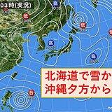 21日 晴天続く 北海道で雪か雨 沖縄に台風2号の高波