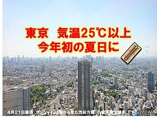 東京都心で気温25℃以上 今年初の夏日に