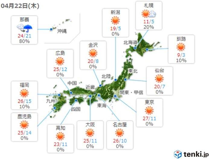 あすも初夏の陽気 東京は27℃