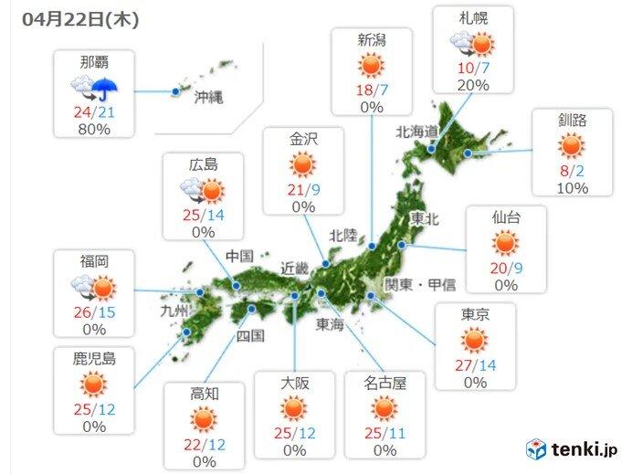 22日 気温グングン上昇 連日の夏日 真夏日も? 台風2号北上で沖縄は雨に