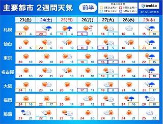 2週間天気 この先も暑さは続く? GWの天気の傾向は?