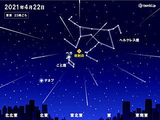 22日深夜 4月こと座流星群が見ごろ 東の空に注目