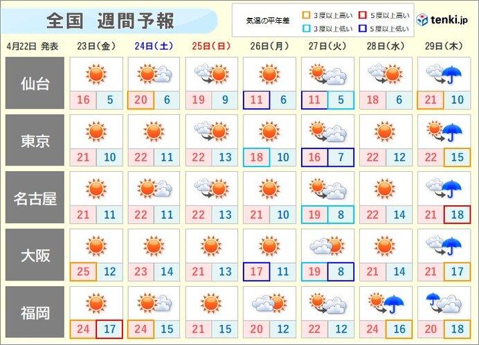 関東で記録的乾燥 火災事故に注意!_画像