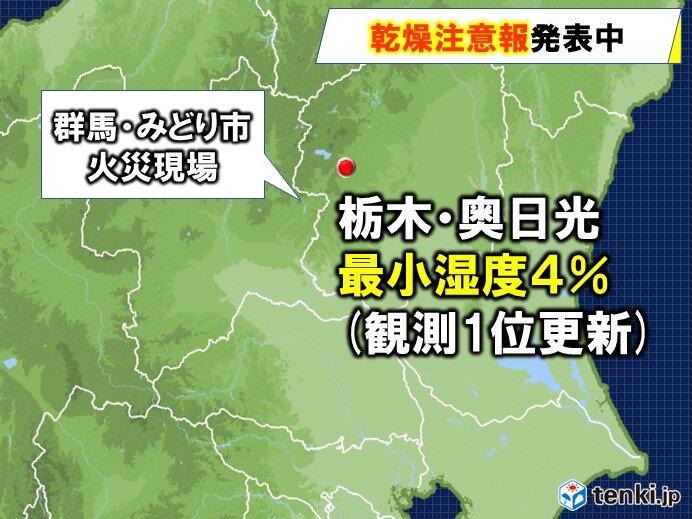 関東で記録的乾燥 火災事故に注意!