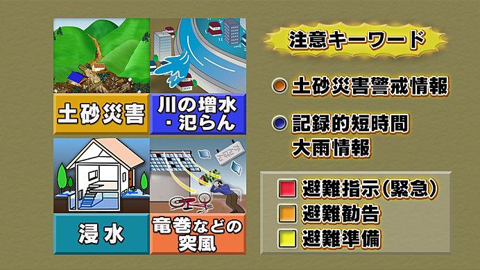 兵庫 県 警報 情報