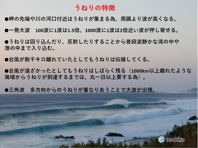 うねりを伴った高波の特徴