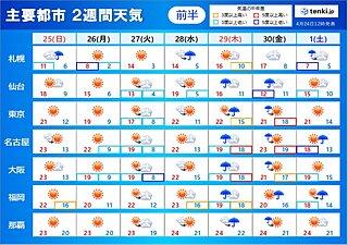 2週間天気 ゴールデンウィーク前半は天気崩れる 後半は沖縄・奄美で雨の季節突入へ