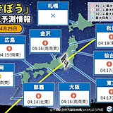 あす25日 「きぼう 国際宇宙ステーション(ISS)」が見られるチャンス!