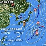関西 あす月曜日と火曜日の朝は冷える
