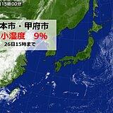 湿度一桁の所も 東京は4月として8年ぶりの乾燥 九州~北海道に広く「乾燥注意報」