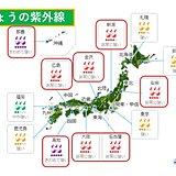 27日 広い範囲で晴天 紫外線に注意を 夜は九州から雨に