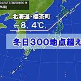 けさは冷えた 冬日地点300超え 日中は気温上昇 気温差20℃以上も
