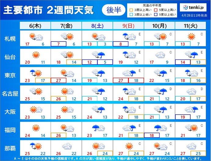 6日(木)~11日(火)
