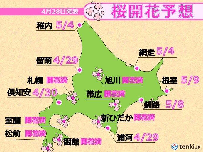 2週目(5月8日~5月14日) 気温は平年並みに戻る 変わりやすい天気