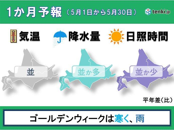 北海道の1か月予報 ゴールデンウィークは雨、雨、雨