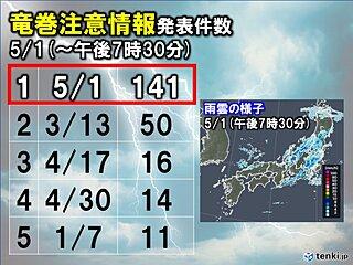 『竜巻注意』の発表件数が突出して増えた5月スタート 2日も天気の急変に十分注意を