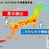 あす4日みどりの日 夏日続出 朝との気温の差に注意 天気は西からゆっくり下り坂