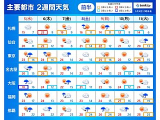 2週間天気 5日は大雨のおそれ ゴールデンウィーク明けも晴れは続かず
