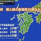 九州 6日、朝と昼の気温差20度以上の所も 熱中症に注意