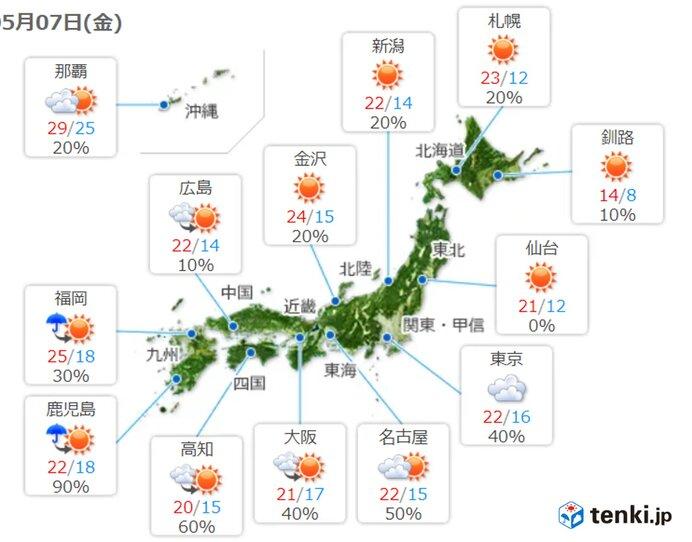 最高気温 北陸以北 日本海側を中心にきのうより高く 所々で夏日