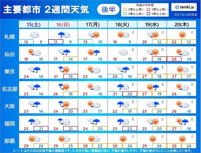 15日(土)~20日(木)