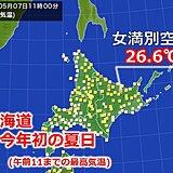 北海道 今年初の夏日に 2020年より5日遅く