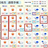 中国地方 来週にかけて季節先取りの暑さとなる日が多い 週末は黄砂に注意