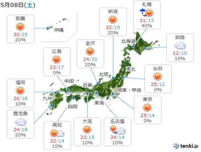 8日 各地の天気 朝晩は一部で雨 日中は広く晴れ