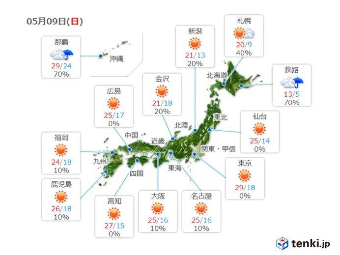 あす9日(日) 季節先取りの気温続く 関東で30℃近くも