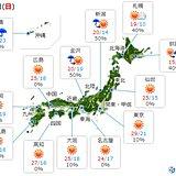 9日 北海道と東北は落雷、突風、ひょうに注意 関東以西は暑い 真夏日の所も