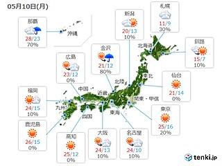 10日 九州から関東甲信は汗ばむ陽気続く 東北や北海道はヒンヤリ