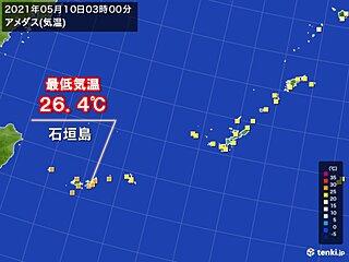 沖縄では先週末から寝苦しい夜が続く 所々で最低気温25℃以上