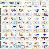 中国地方 今週の中ごろから梅雨のはしりに 湿気が増えて蒸し暑くなりそう