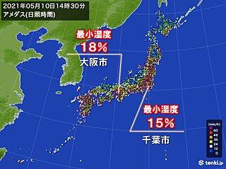 空気カラカラ 千葉市や大阪市は2週間ぶりに最小湿度20パーセント未満
