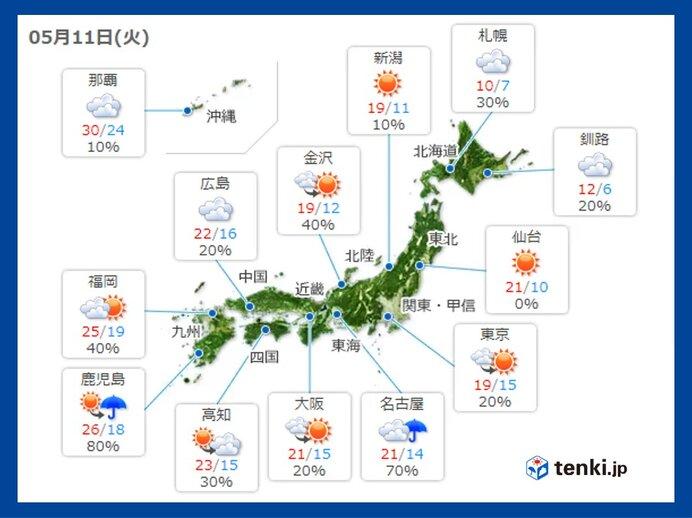11日火曜 東京など季節が逆戻り